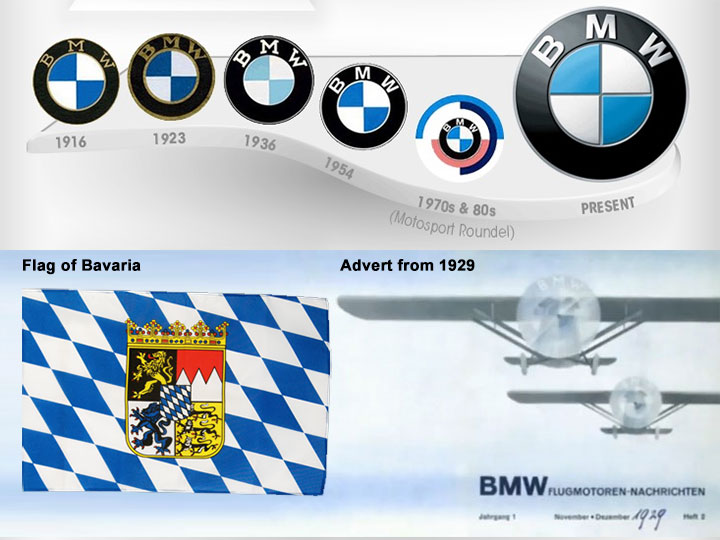12 Things You Didn T Know About Bmw Carsaddiction Com