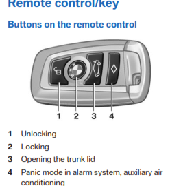 How to Access Hidden Features and Menus for the BMW F30 F31 F34 F35