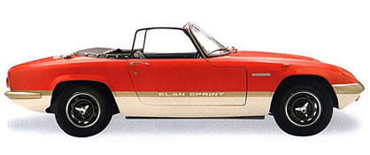1971 Lotus Elan Sprint